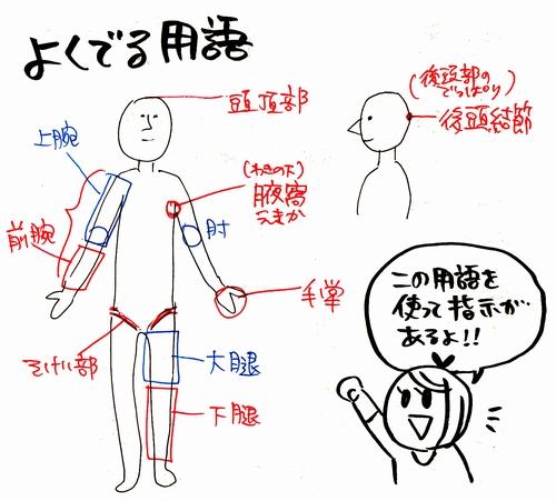 sekijujiyogo